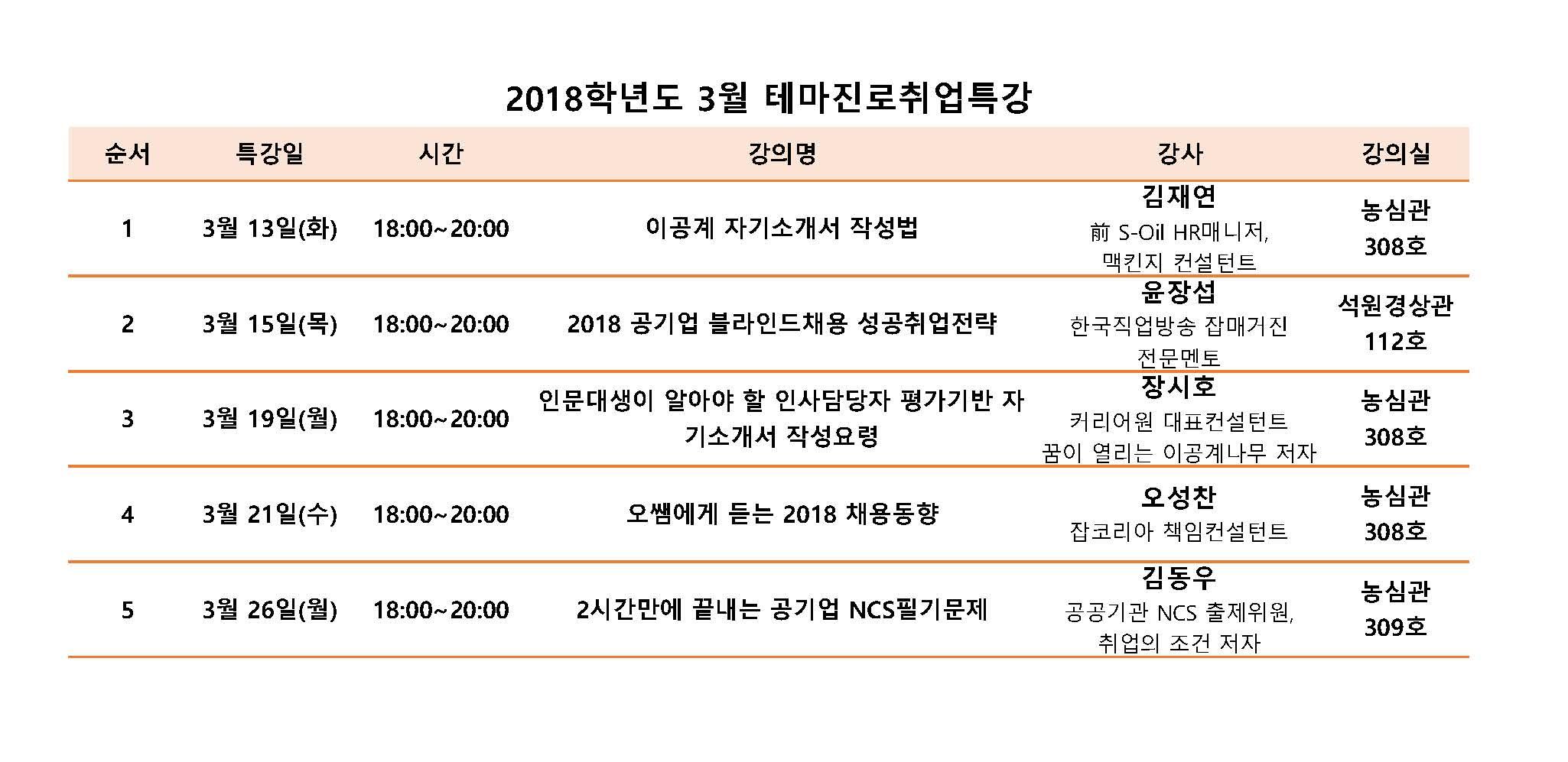2018-1학기 3월 테마진로취업특강 공지.jpg