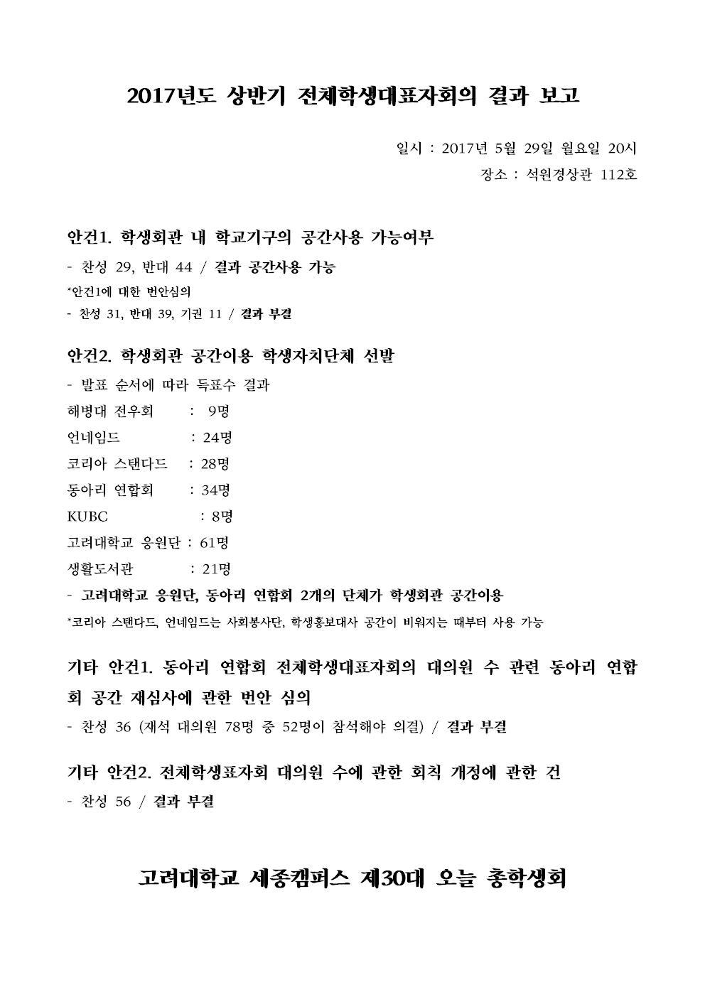 2017년 상반기 전체학생대표자회의 결과 보고.jpg