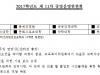 2017년 제11차 중앙운영위원회 회의록