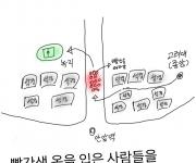 [오늘의 ㅗ치원] - 7-2화