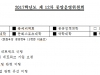 2017년 제12차 중앙운영위원회 회의록